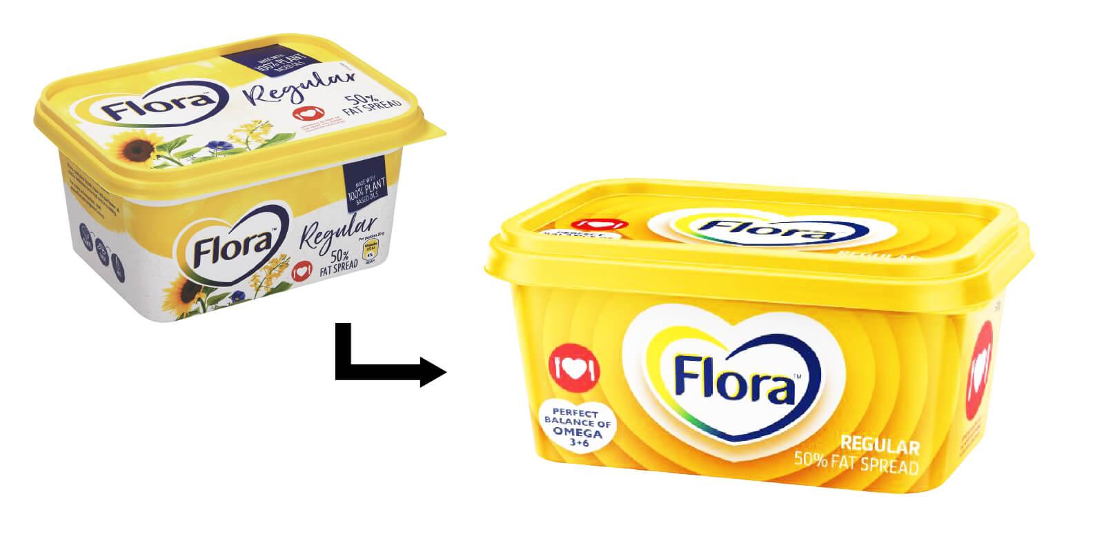 metropolitan republic Flora PackagingBody image 1